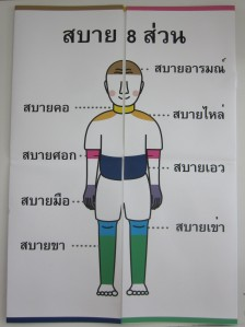 สบาย 8 ส่วน, from the senior project exhibition of Chulalongkorn University's Industrial Design students; photo by thaiwithoutstudy.wordpress.com